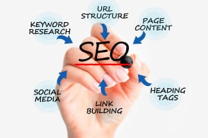 local Seo web page